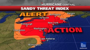 sandy-threatindex