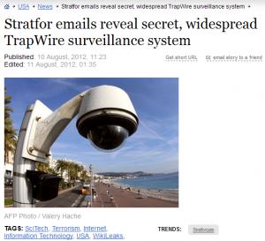 TrapWire Surveillance