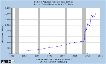 Monetary-Base