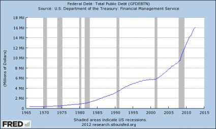 U.S.-National-Debt