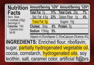 PARTIALLY HYDROGENATED VEGETABLE OILS