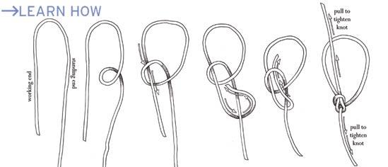 Survival knot3