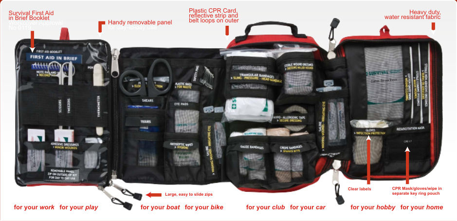 The Ultimate Survival Medical Kit